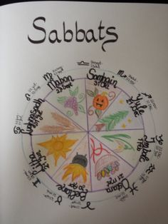 My book of shadows. Title page of the sabbats.