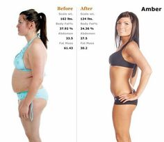 17 Foods That Burn Abdomen Undesirable Unwanted fat – Ideas On How To Drop Stomach Fat