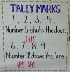 Teach how-to Tally