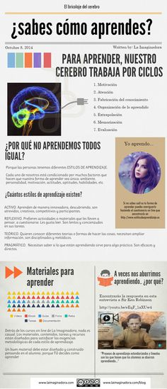 Hola: Una infografía que plantea si ¿Sabes cómo aprendes? Vía Un saludo