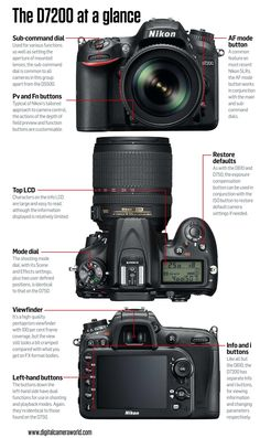 Nikon D7200 Tips. N-Photo 10-2015
