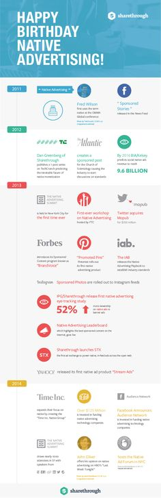 'Native Advertising' Just Celebrated Its 3rd Birthday as Buzzword, so Here's a Fun - Infographic