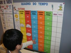 quadros do tempo - Pesquisa Google Periodic Table, Education, Maps, Attendance Board, Beginning Of The School Year, Daily Routines, Childhood, Organizers, Classroom