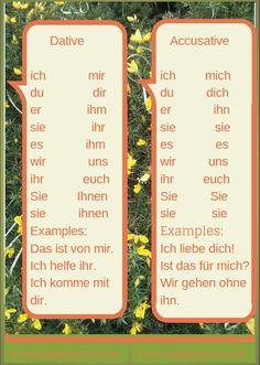 A bookmark to help you with German personal pronouns. http://angelikasgerman.co.uk/help-i-dont-know-when-to-use-mir-or-mich/