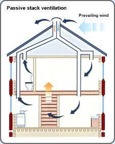 fachadas y diseno de casas ecologicas (9)                              …