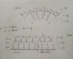 見にくくてごめんなさい。編み図を参照してください。 (図A) 1段目…輪にしたヘアゴムを、わの作り目に見立てて、細編みで編みくるむ。 この時、目数が偶数になる様にしてください。
