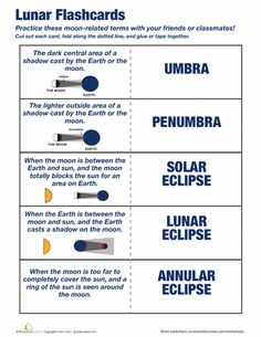 Solar and Lunar Eclipses | Lunar Eclipse, Science Worksheets and Solar