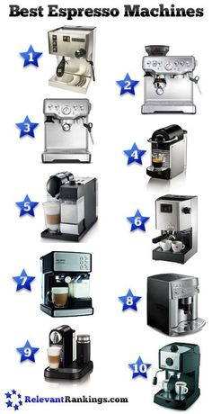 The top 10 best espresso machines as rated by RelevantRankings.com