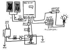 Confused about wiring the electrical system in your van build? Check out our guide to everything electrical for tips, how-tos, and awesome diagrams. We dig into everything from solar to batteries to system sizing to installation. Solar Panel Battery, Solar Energy Panels, Best Solar Panels, Solar System Diagram, Solar Energy System, Electrical Switch Wiring, Landscape Arquitecture, Vw Lt, Wire Installation