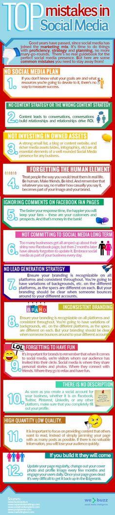 Una infografía que nos muestra los doce errores más comunes a la hora de establecer una estrategia de Social Media y gestionar las redes sociales.