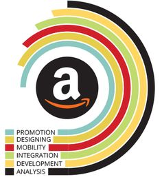 #Redesign and #Optimize Your #Amazon #Webstore
