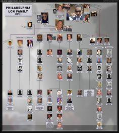 mafia families life of crime mafia gangster crime books true crime