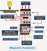 three phase contactor wiring diagram electrical info pics. Black Bedroom Furniture Sets. Home Design Ideas