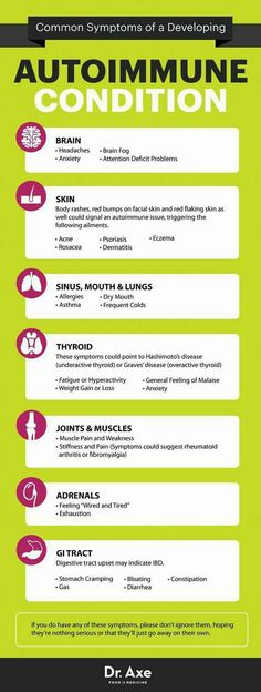 33 Best Graves Disease And Hyperthyroidism Images