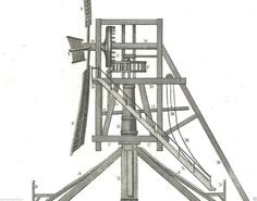 1787 N. 2 Original Antique prints Diderot, Hydraulics - The Windmill at Meudon | eBay