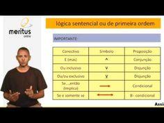 Raciocínio Lógico - Lógica Sentencial - Vídeo Aula Concurso 2014