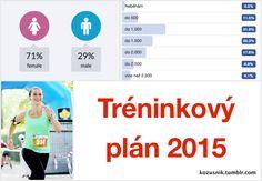 Eda Kožušník běžecké rady Prostě běž! - Klikni pro tréninkový plán: Půlmaraton na pohodu...