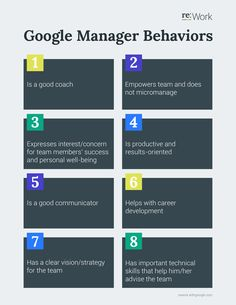Google's 8 effective manager behaviors