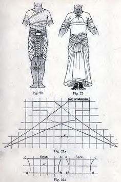 Fig-20-21. http://world4.eu/ancient-egyptian-costumes/