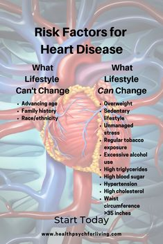 Risk Factors for Heart Disease: Make Lifestyle Changes to Reduce Your Risk - Trendswoman Natural Blood Pressure, Healthy Blood Pressure, Lower Blood Pressure, Types Of Heart Disease, Bowel Cleanse, Juice Fast, Metabolic Syndrome, High Cholesterol, Lose 20 Pounds