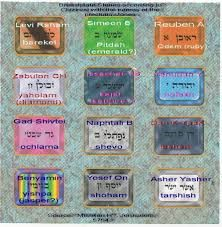 Image result for 12 tribes of israel breastplate for high priests