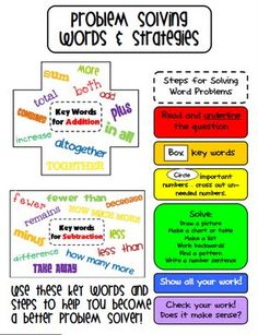 Freebie- for student resource folder/ binder. Solving word problems