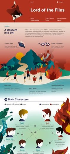 Lord of the Flies infographic