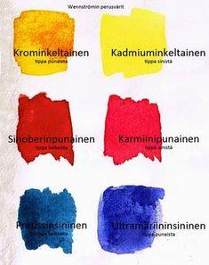 Vesivärin harrastajien blogi: Perusvärien sekoittaminen Color Meanings, Learn Art, Art Plastique, Teaching Art, Color Theory, Art Techniques, Old Pictures, Art School, Art Education