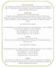 Menu bébé 4-6 mois - une fiche pratique de Régalez Bébé Baby Cooking, Baby Boom, Baby Education, Baby Led Weaning, My Baby Girl, Baby Feeding, Kids And Parenting, Baby Food Recipes, Kids Meals