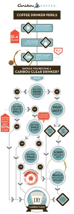 Introducing Caribou Clear coffee.