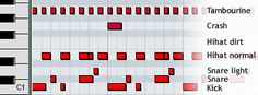 Basic drum pattern