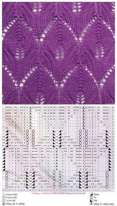Lace knitting: