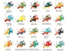 How to divide Europe?