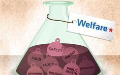 It's Not a Welfare State, It's a Special Interest State — The concept of 'welfare' has become an open, bottomless vessel into which every desire can be poured.—The American Magazine