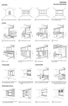 """Conceptos básicos de la ventana, desarrollados por Ernst Neufert en su clásico """"Arte de proyectar en Arquitectura"""""""