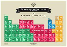 poster de varietales y vinos - taninotanino vinos inteligentes - vinos maximum