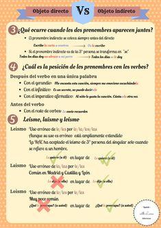 Spanish Grammar, Spanish Language Learning, Spanish Teacher, Spanish Class, Spanish Lessons, Teaching Spanish, Sight Word Practice, Sight Words, Classroom