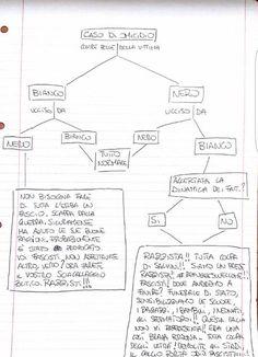 Annunci gratuiti  #annunci #gratuiti #vendere #usato Caso di omicidio in Italia