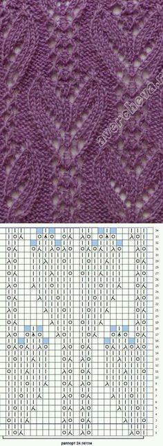 Knitting pattern lace