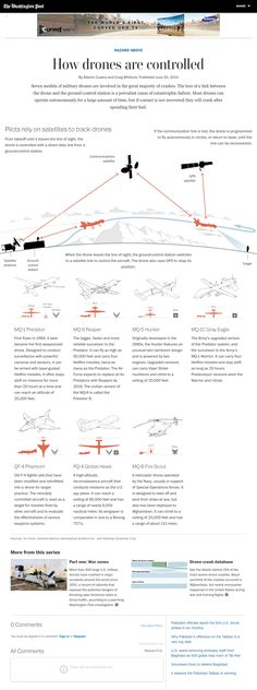 How drones are controlled by The Washington Post