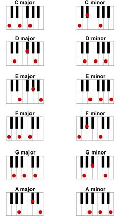 The piano is a tangible musical instrument. If you have the heart of a musician, you have to learn to play piano. You can learn to play piano through software and that's just what many busy individuals do nowadays. The piano can b Piano Lessons, Music Lessons, Singing Lessons, Guitar Lessons, Music Chords, Guitar Chords, Harmonica, Piano Teaching, Learning Piano