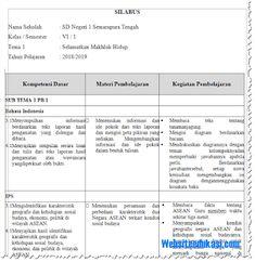 Silabus Kelas 6 SD/MI Kurikulum 2013 Revisi 2018 - Websiteedukasi.com Microsoft Excel, Ipa, Education, School, Check, Anime, Cartoon Movies, Anime Music, Onderwijs