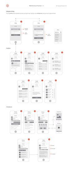 Maresz webdesign Mobile Site Wireframe on Behance Giving Your Home A Step-Up In Curb Appeal Article App Wireframe, Wireframe Design, Dashboard Design, App Ui Design, Interface Design, Mobile Wireframe, Web Responsive, Ui Web, Design Thinking