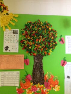 fall parent board