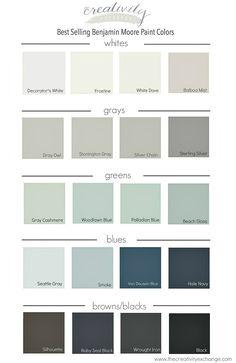 Benjamin Moore 2016 Best Selling paint colors.