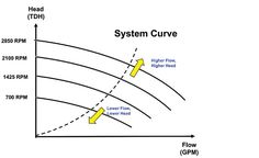 Plumbing Diagram for Pool, Swimming Pool Pumps