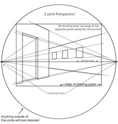 Learn the rules of perspective drawing to create the illusion of 3d space!