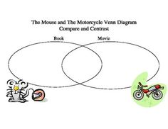 1000+ images about The Mouse and the Motorcycle on Pinterest ...