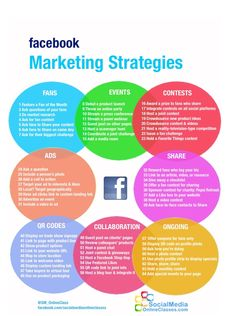 eight facebook feature categories randomly select one marketing tactic ...