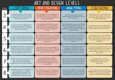 Art & Design   KS3 Level Assessment                              …